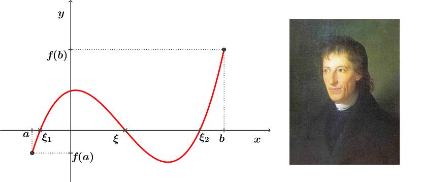 Bernard Bolzano και το διάσημο Θεώρημα του